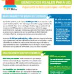 Image from:Fact Sheet: La Ley De Rescate Americana Tiene Beneficios Reales Para Usted! - Abril 2021