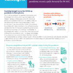 Image from:Fact Sheet: WIC - Learning from the COVID-19 Crisis - June 2021